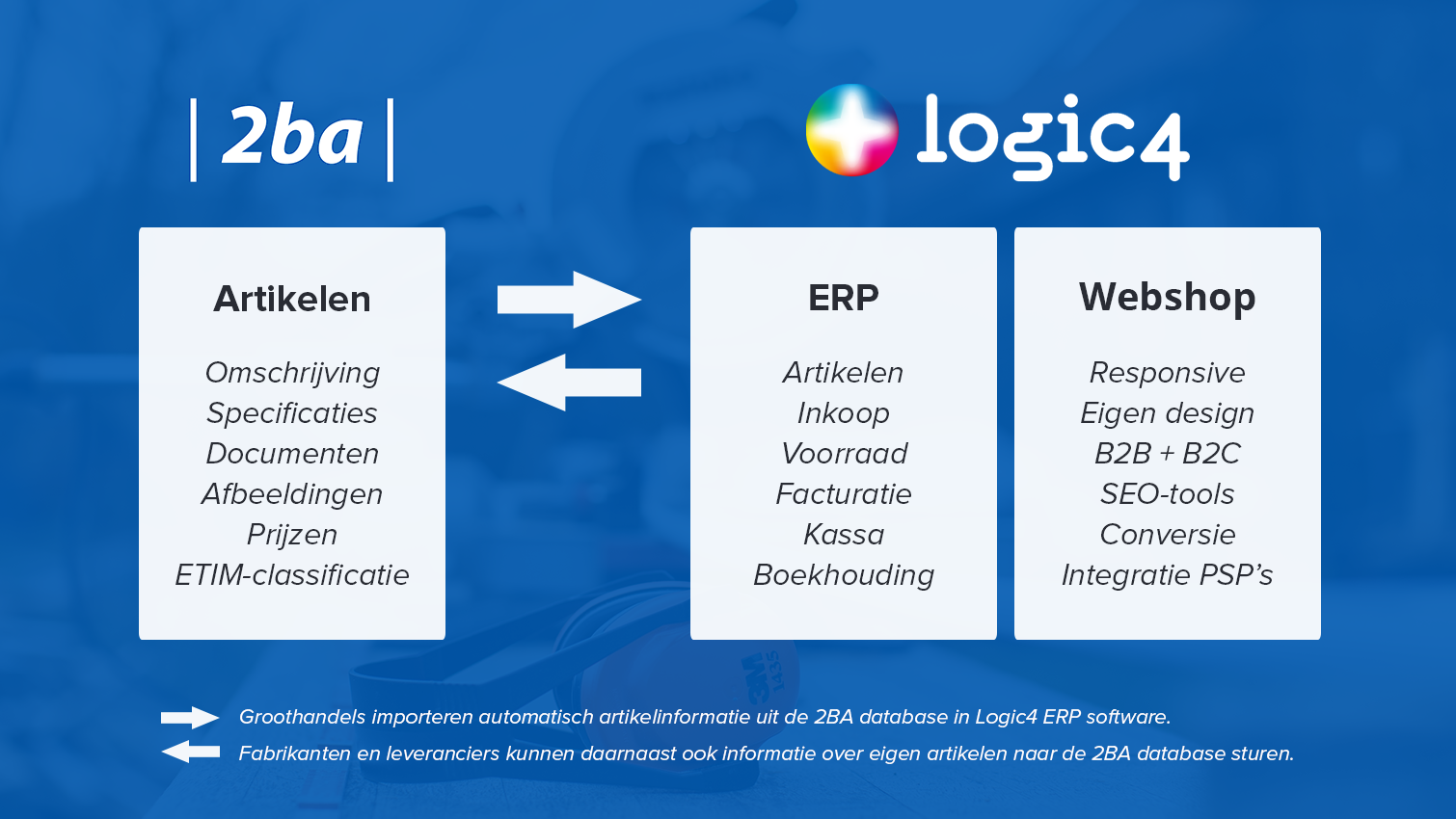 Integratie 2BA met Logic4 ERP software