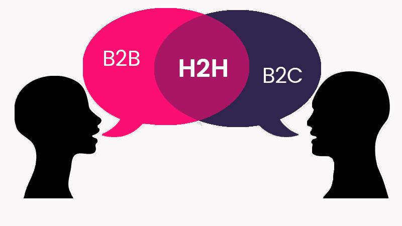 Van B2B/B2C naar H2H