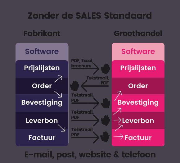 2ba-bijeenkomst-product-informatie-management-02