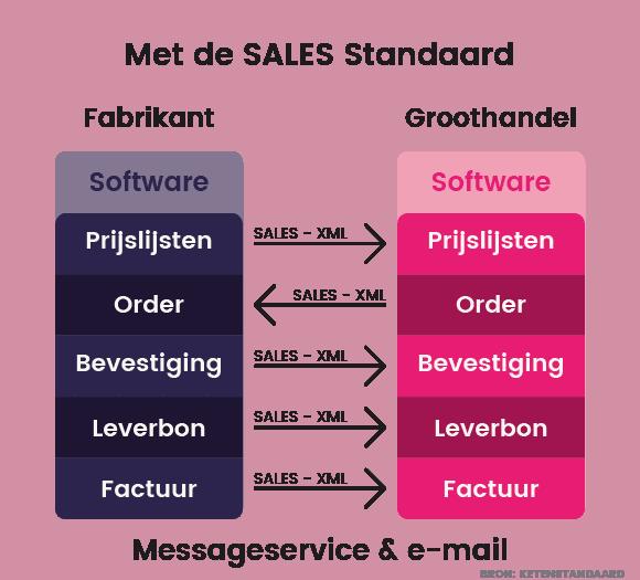 2ba-bijeenkomst-product-informatie-management-04