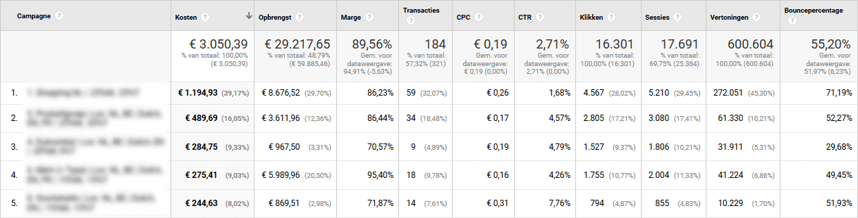 google-analytics-webshop-06